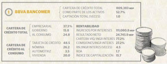 banco_1