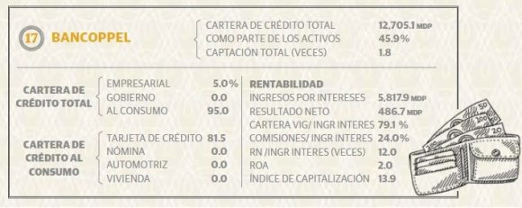 banco_17