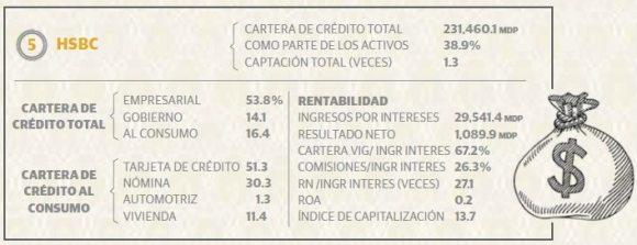 banco_5
