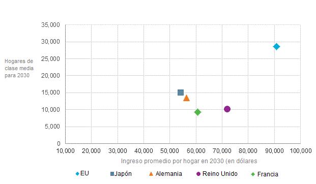 tabla euromonitor