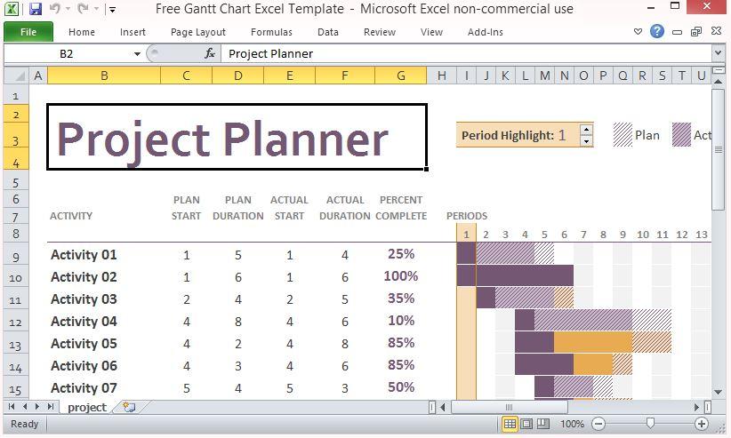 Handphone tablet desktop (original size) hopefully, you'll find free excel spreadsheet templates for project management useful. Free Gantt Chart Excel Template