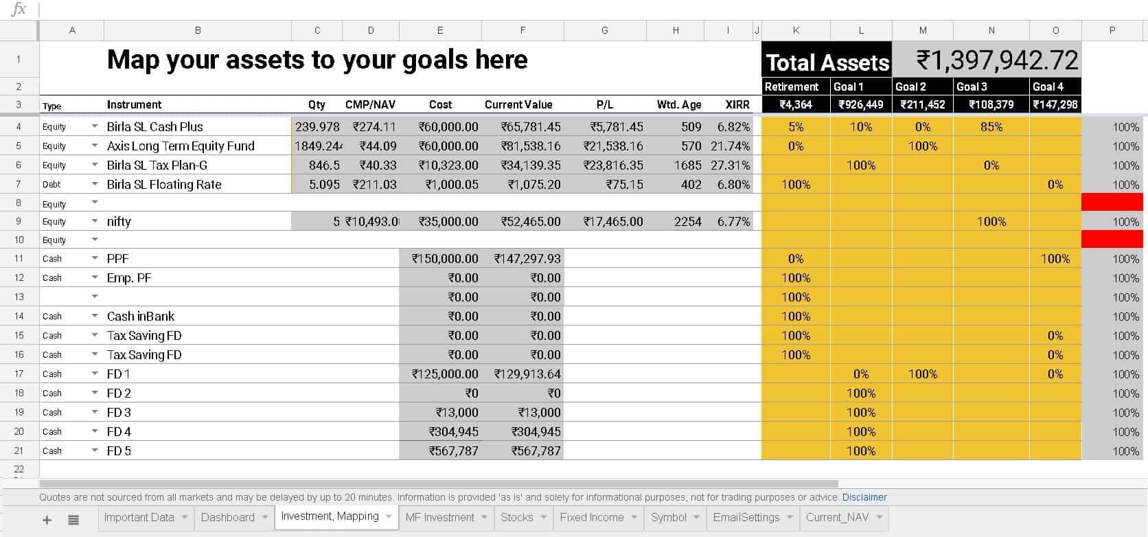 Spreadsheet Portfolio Tracker For Stocks And Mutual