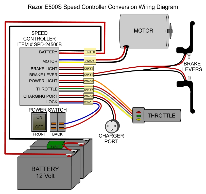 motor wires diagram for razor mx400 rh ashleylauren co Razor E200 Electric Scooter Walmart Self-Balancing Electric Scooter