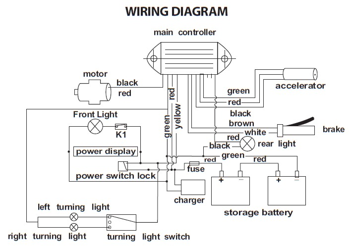 Sunl Electric Scooter Wiring Diagram Image collections