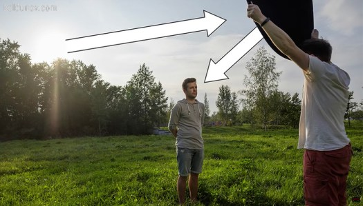 A Super Helpful and Comprehensive Explanation of How Lighting Height Affects Your Photos