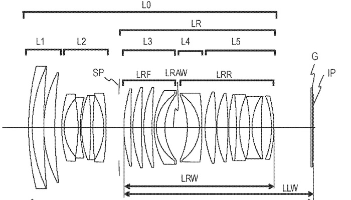 Canon Is Working on Some Truly Insane Lenses