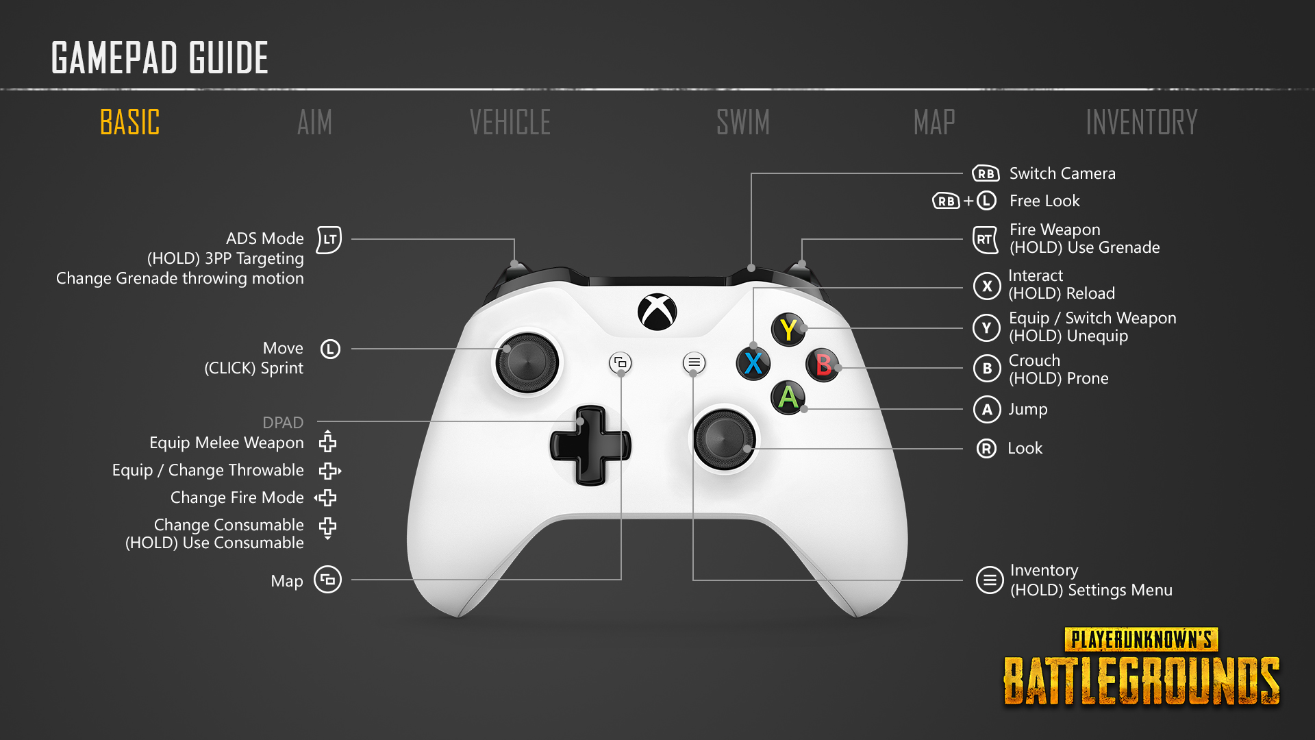 PUBG Xbox One Tips How To Play Battlegrounds On Xbox One