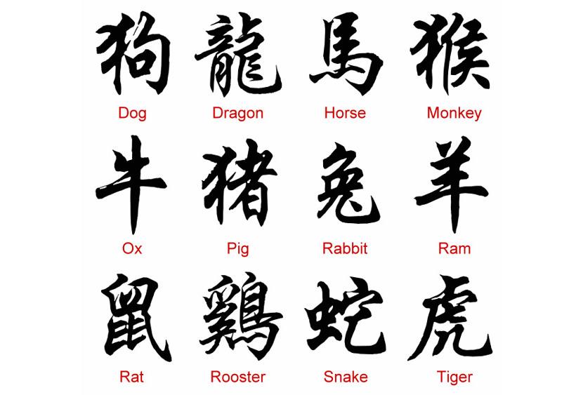 Mandarin Love Quotes