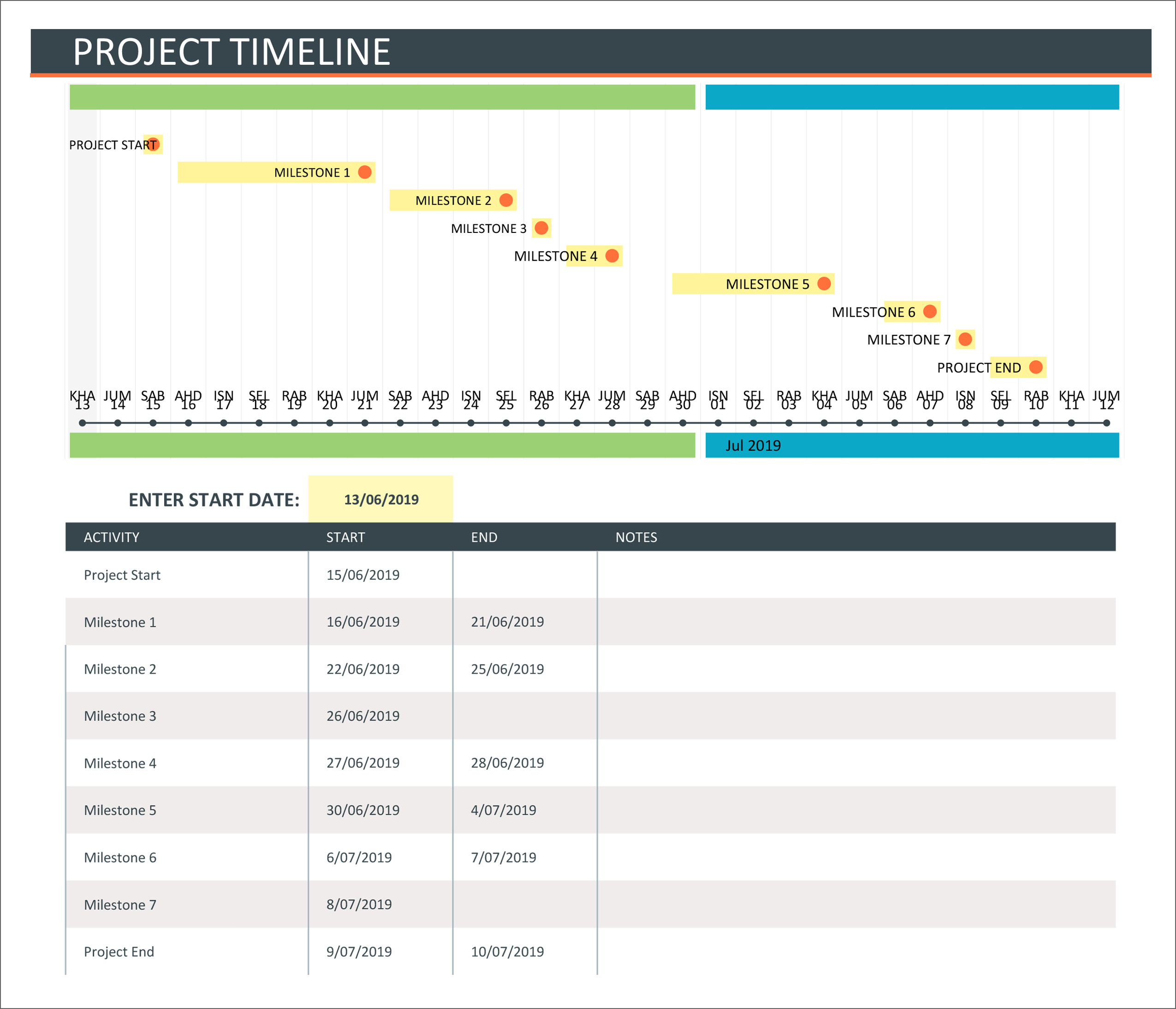 Gantt chart template for excel. 23 Free Gantt Chart And Project Timeline Templates In Powerpoints Excel Sheets
