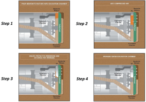 Bertha Wiring Diagram  Wiring Diagram