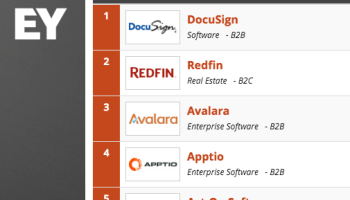 GeekWire 200 June Update: AnswerDash, Placed and other startups climb the ranks