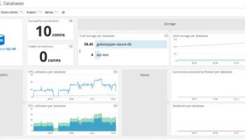Datadog adds monitoring support for IT stalwart Azure SQL