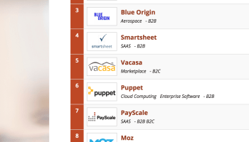 GeekWire 200 March update: Top-ranked Smartsheet and DocuSign file for IPOs
