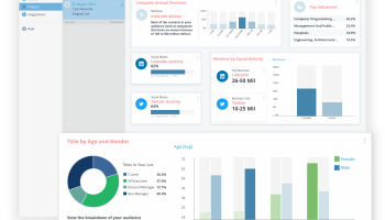 Data analytics startup Versium pivots to business-to-business marketing with new service