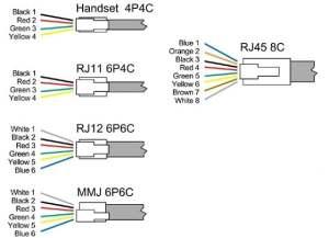 RJ11 to RJ45 cables?