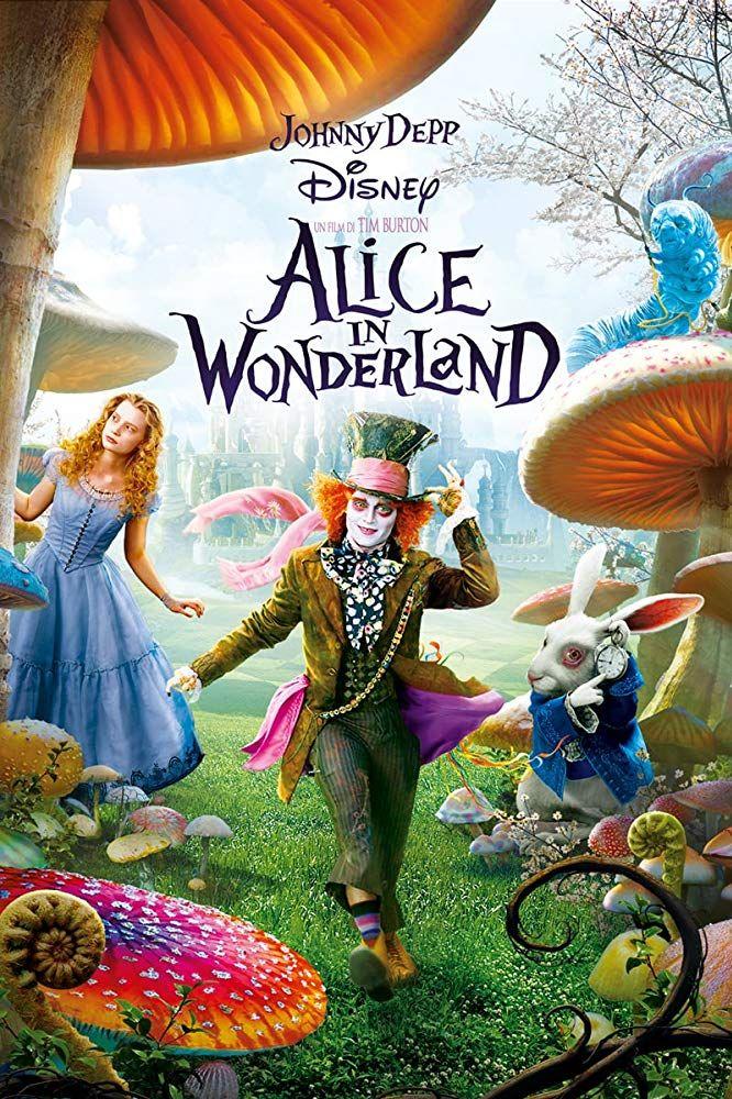 Alice In Wonderland Trama Cast E Curiosità Del Film Con