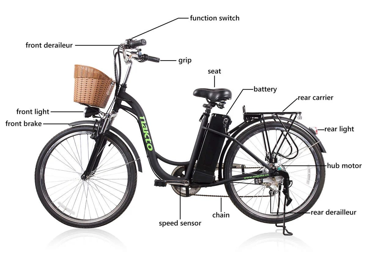 Nakto City Electric Bicycle Women 26 Camel White With Plastic Basket