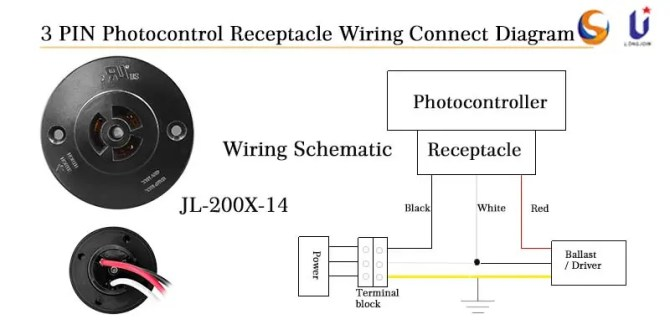 china how to wiring nema photocell receptacle factory and