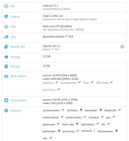 Moto X Style on GFXBench
