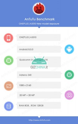 OnePlus 5T specs by AnTuTu