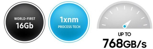 Samsung inicia produção em massa de chips GDDR6 para placas gráficas de próxima geração