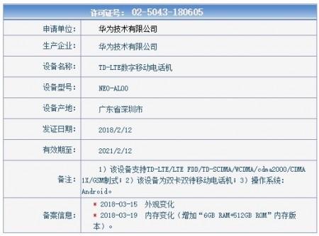 Huawei is preparing a phone with 512 GB storage