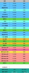 Alleged pricing for the Oppo Find X