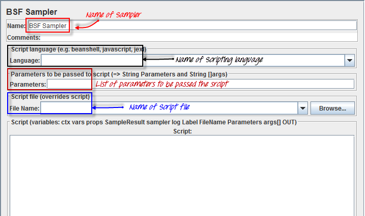 JMeter Complete Element Reference – Part II (5/6)