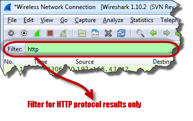 Ultimate guide to Network Sniffers