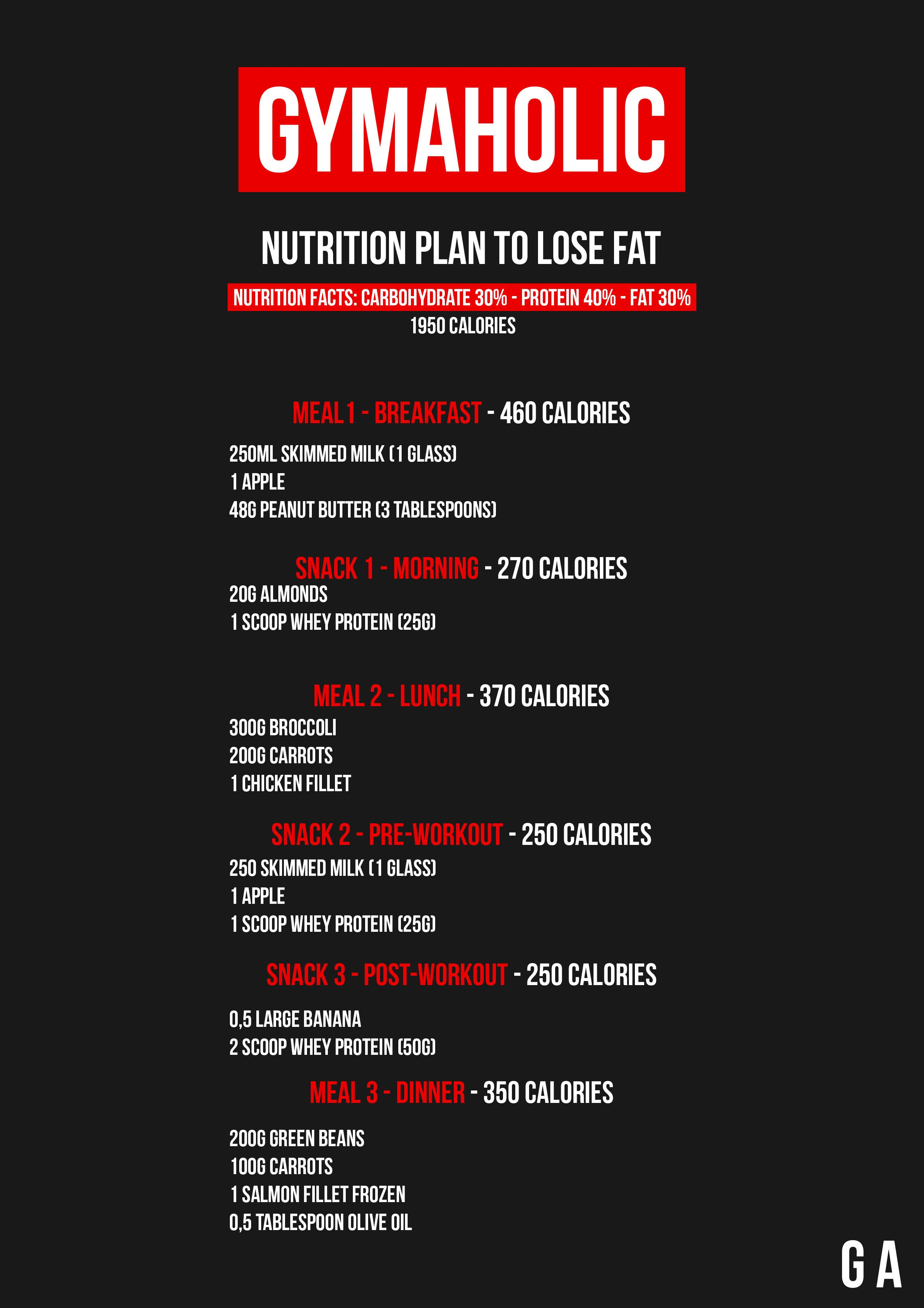 Lose Fat Diet And Workout Plan / The Weight Loss Workout