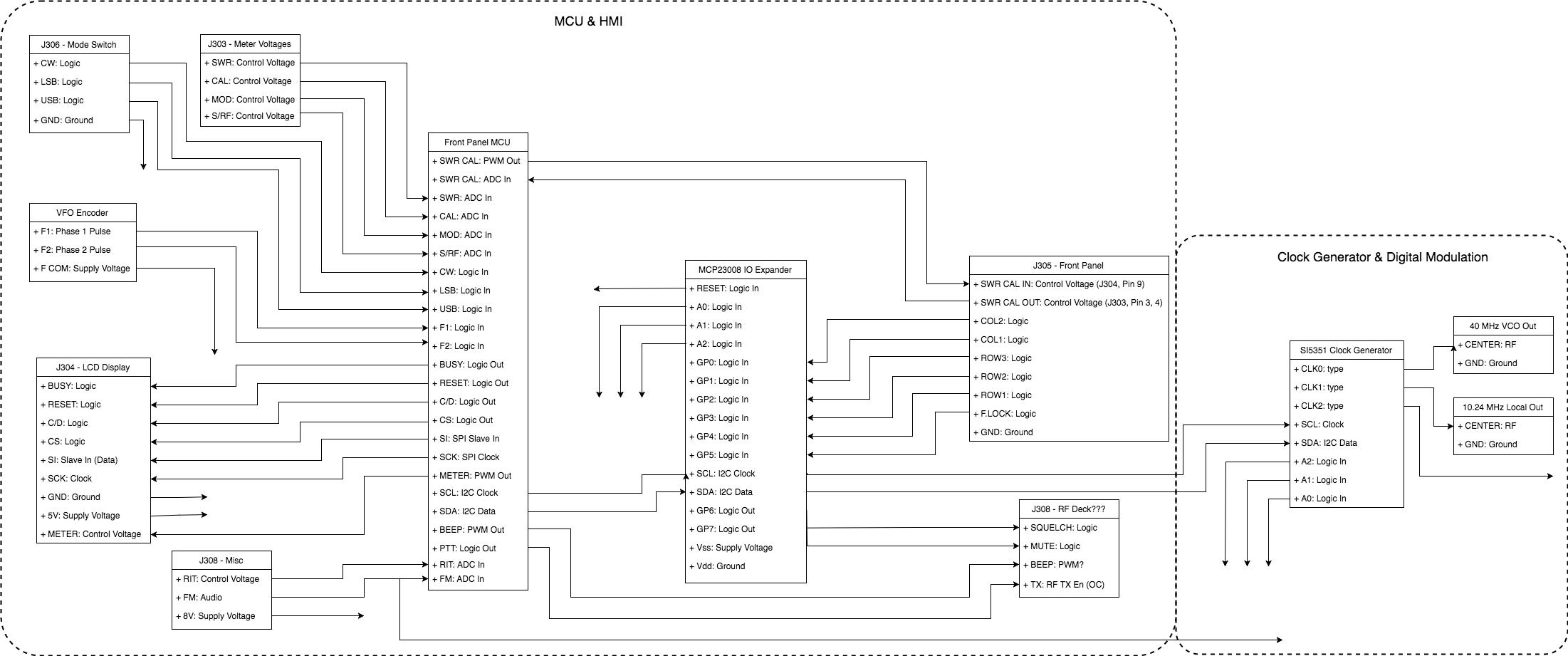 Pb121