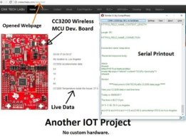 WEB IOT.  Monitor Data Remotely - Simple