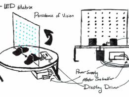 Persistence of Vision LED Matrix