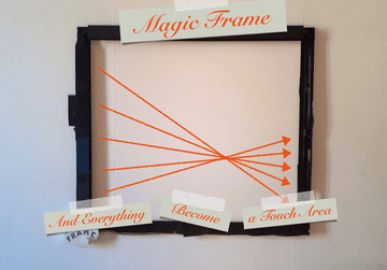 Magic Frame : Everything is a Touch Area
