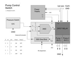 Pump Control Switch