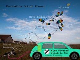 Kite Powered Transport