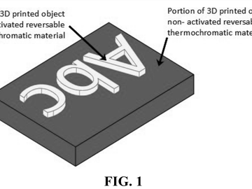 Programmable color filament (thermochromic)