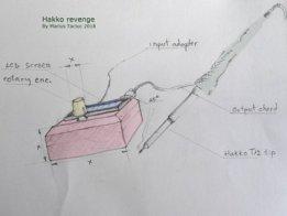 Hakko revenge