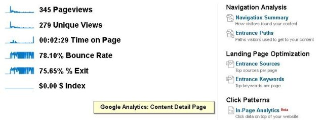Google Analytics Content Detail Summary