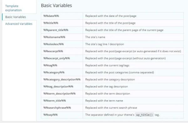 yoast variables key