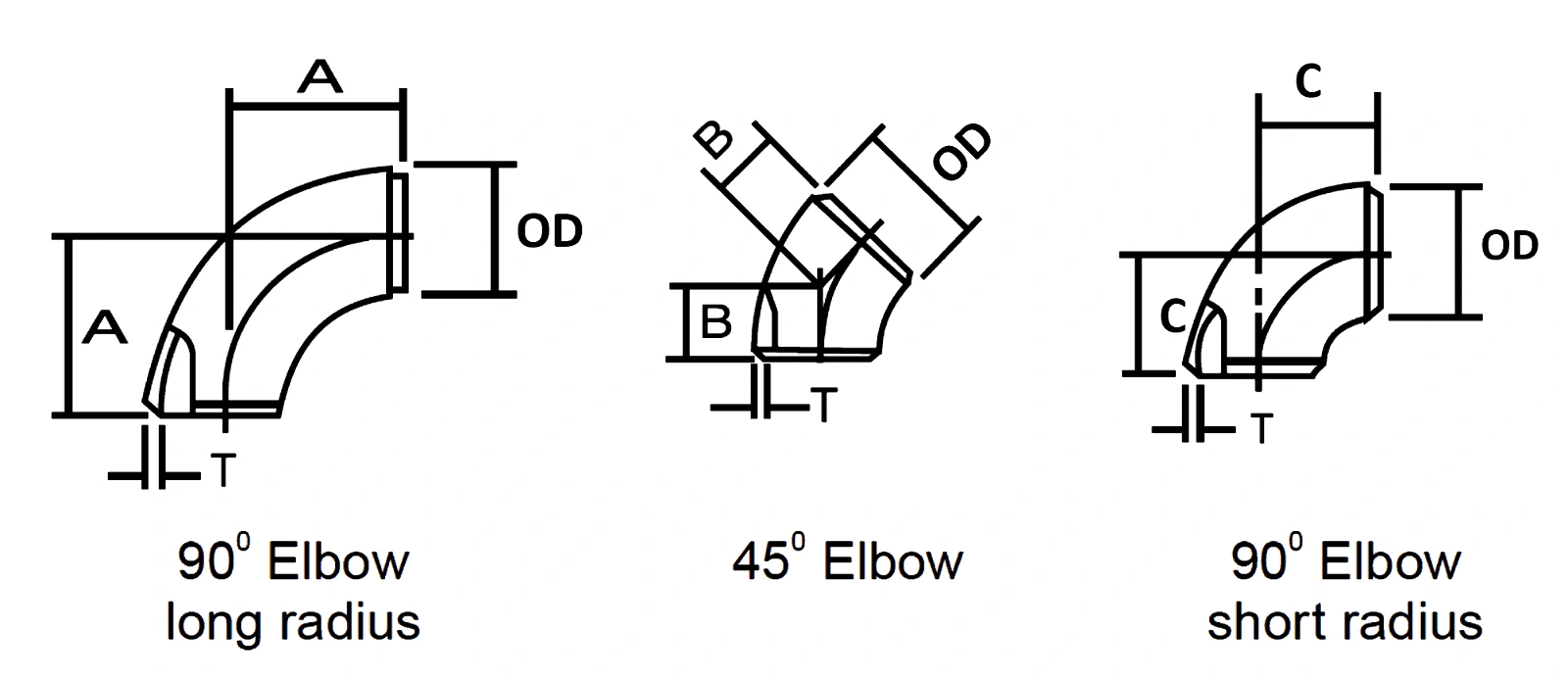 Pipe Fitting Dimensions Tolerances And Pipe Fittings