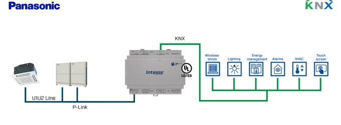 Panasonic Mini Split Air Conditioner Manual