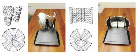 Customizing Indoor Wireless Coverage via 3D-Fabricated Reflectors