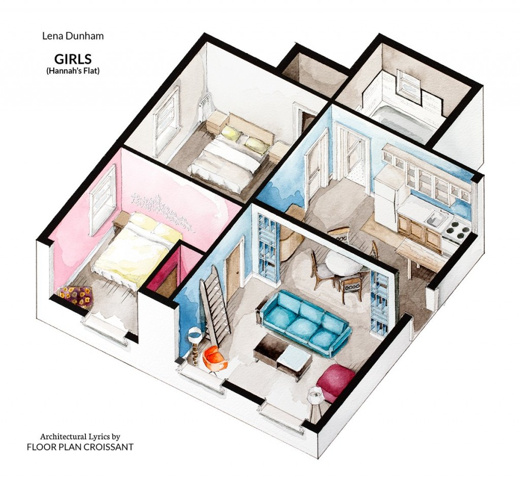 Kitchen Floor Plans And Layouts