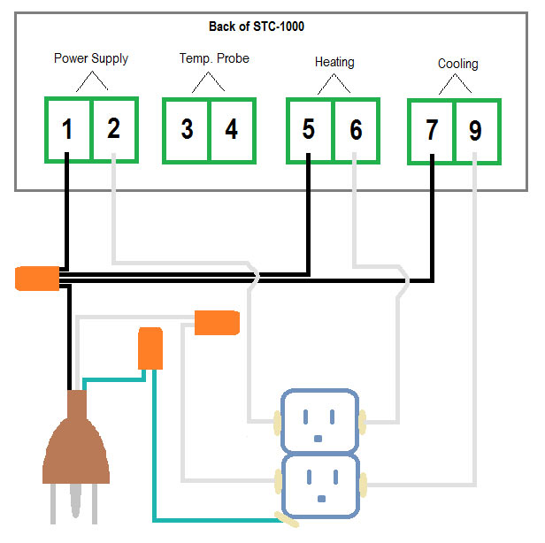 how to build a temperature controller  american homebrewers