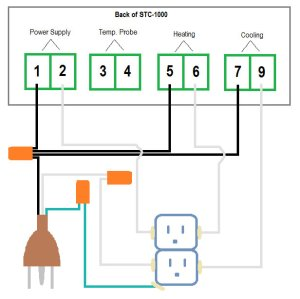 How to Build a Temperature Controller | American