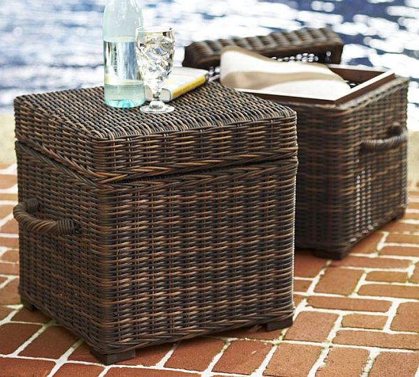 Image Result For How To Clean Outdoor Wicker Furniture