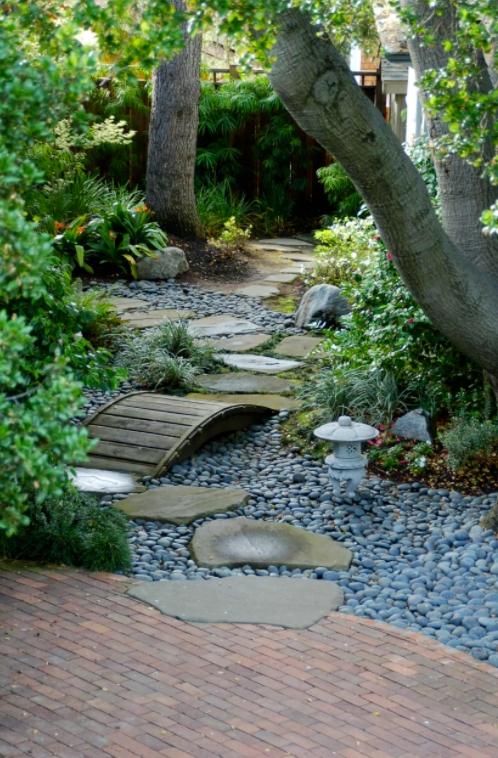 What Is A Backyard Japanese Garden