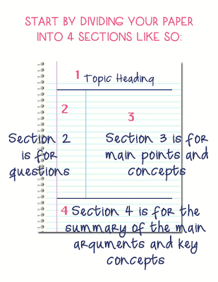 In order to take the cornell notes, there are certain steps to follow such as: Free Note Taking Templates Homeschool Giveaways