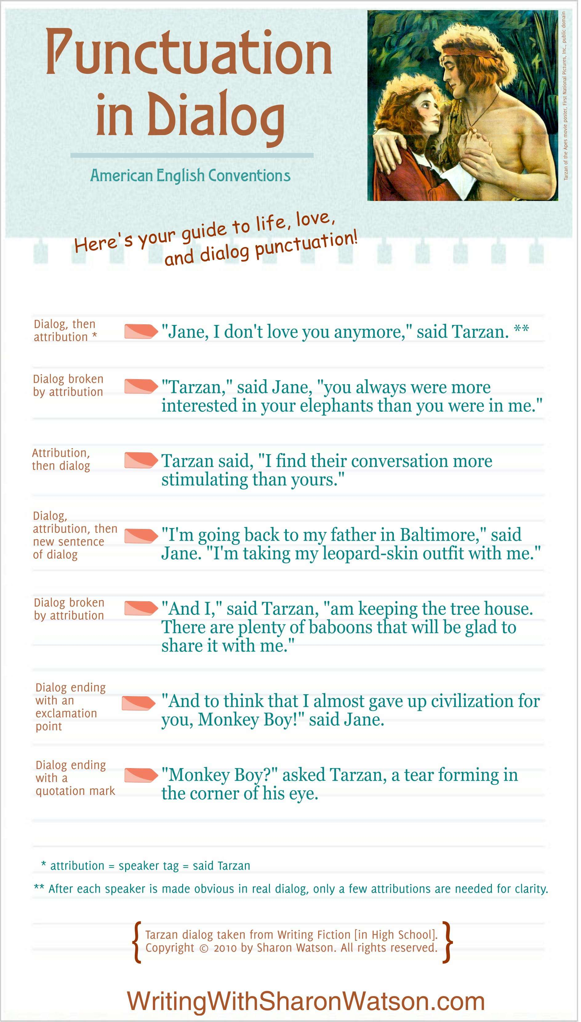 Free Grammar Tutorial Punctuation In Dialog For 7 12th